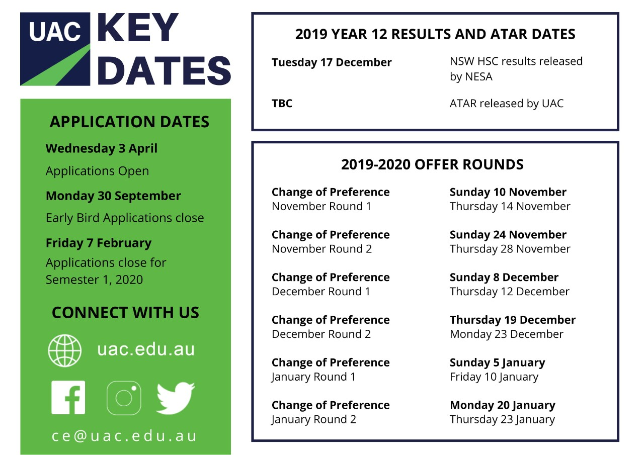 Key Dates for UAC 2019-2020